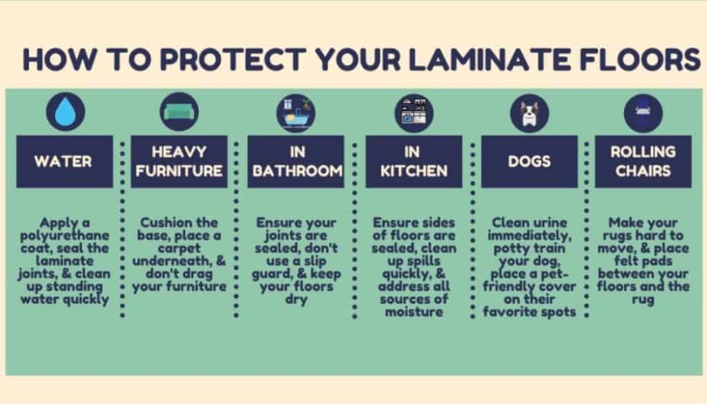How to Protect Laminate Flooring